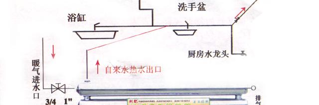 暖气多通道加热76管储水系列 650/800/100054676 D字联箱储水逆流式系列 600/800/100057089 650/80050073 圆联箱三通道双壁加热系列 800/100057089 即热逆流式系列 600/800/100053663 600/800/100052051 ¢89350mm ¢101375mm 650/800/100053060 矩型管逆流式系列 100048245 800/60048245